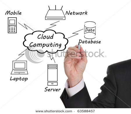 Cloudstock photo a cloud computing diagram on the for Salon cloud computing