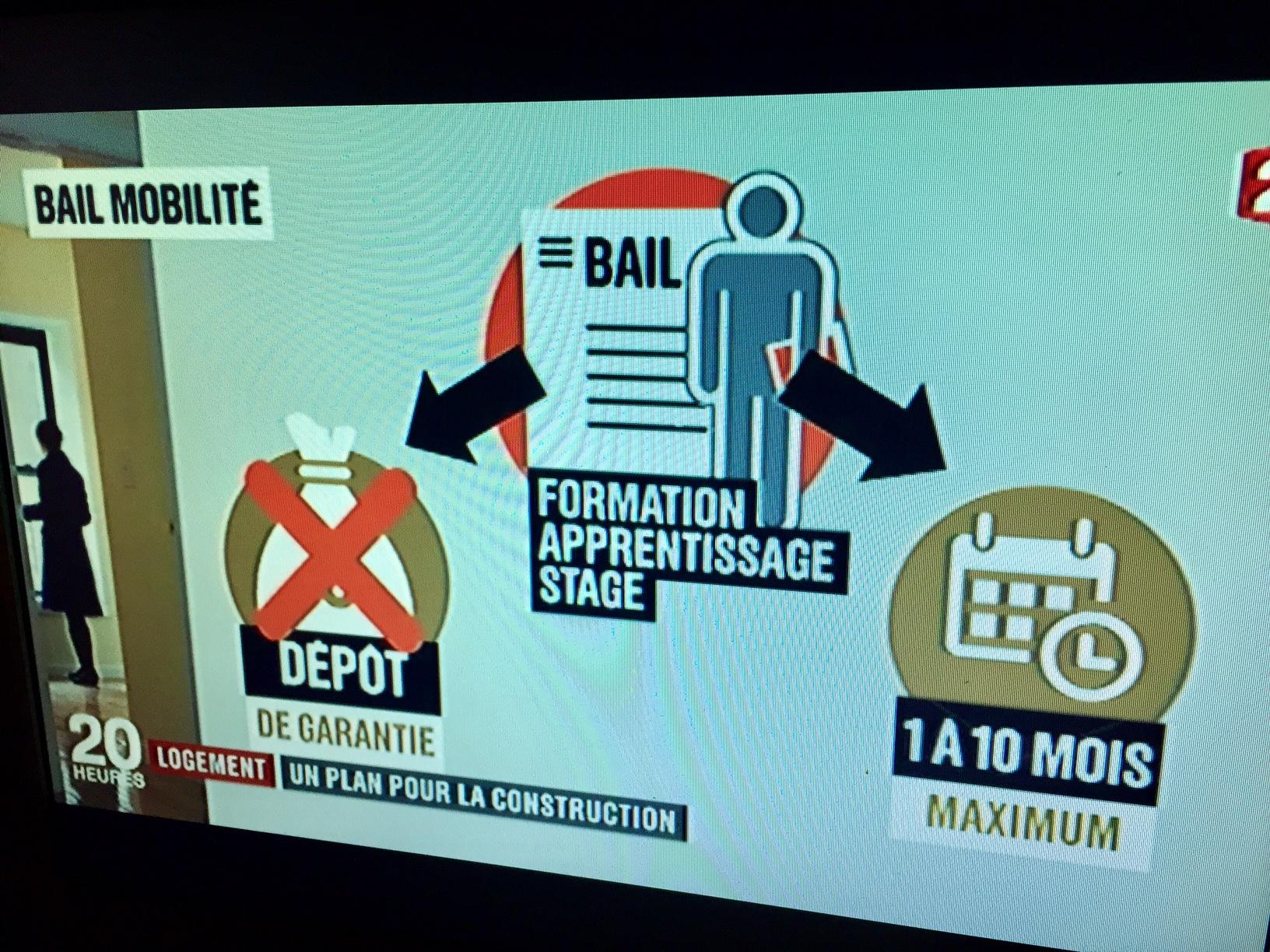 Visuel F2 Télévision
