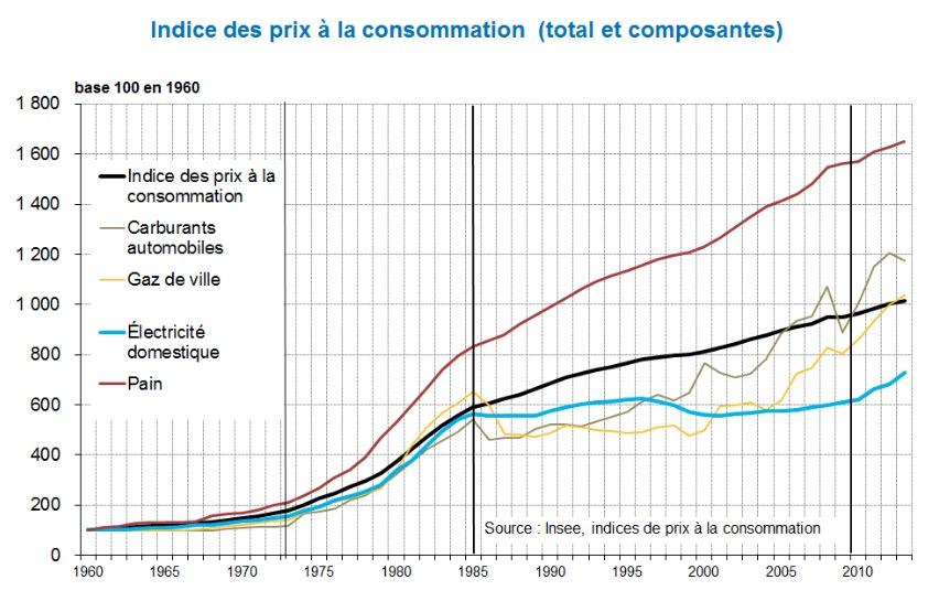 prix-electricite-france