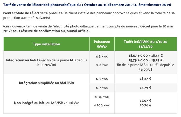 tarif-vente-electricite-toute-production